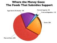 Ag-SubsidiesNov25forum